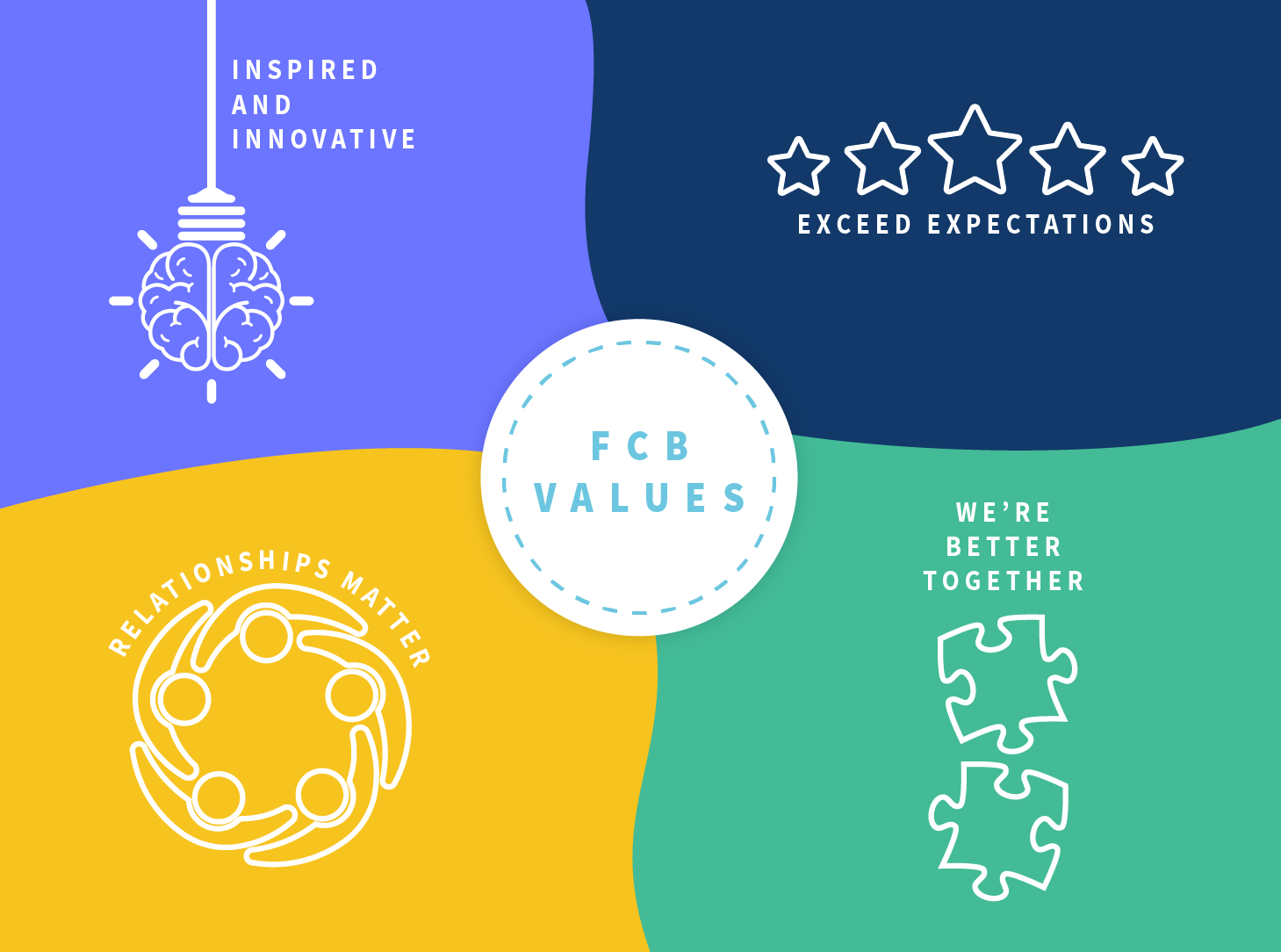 enableHR launches new company values